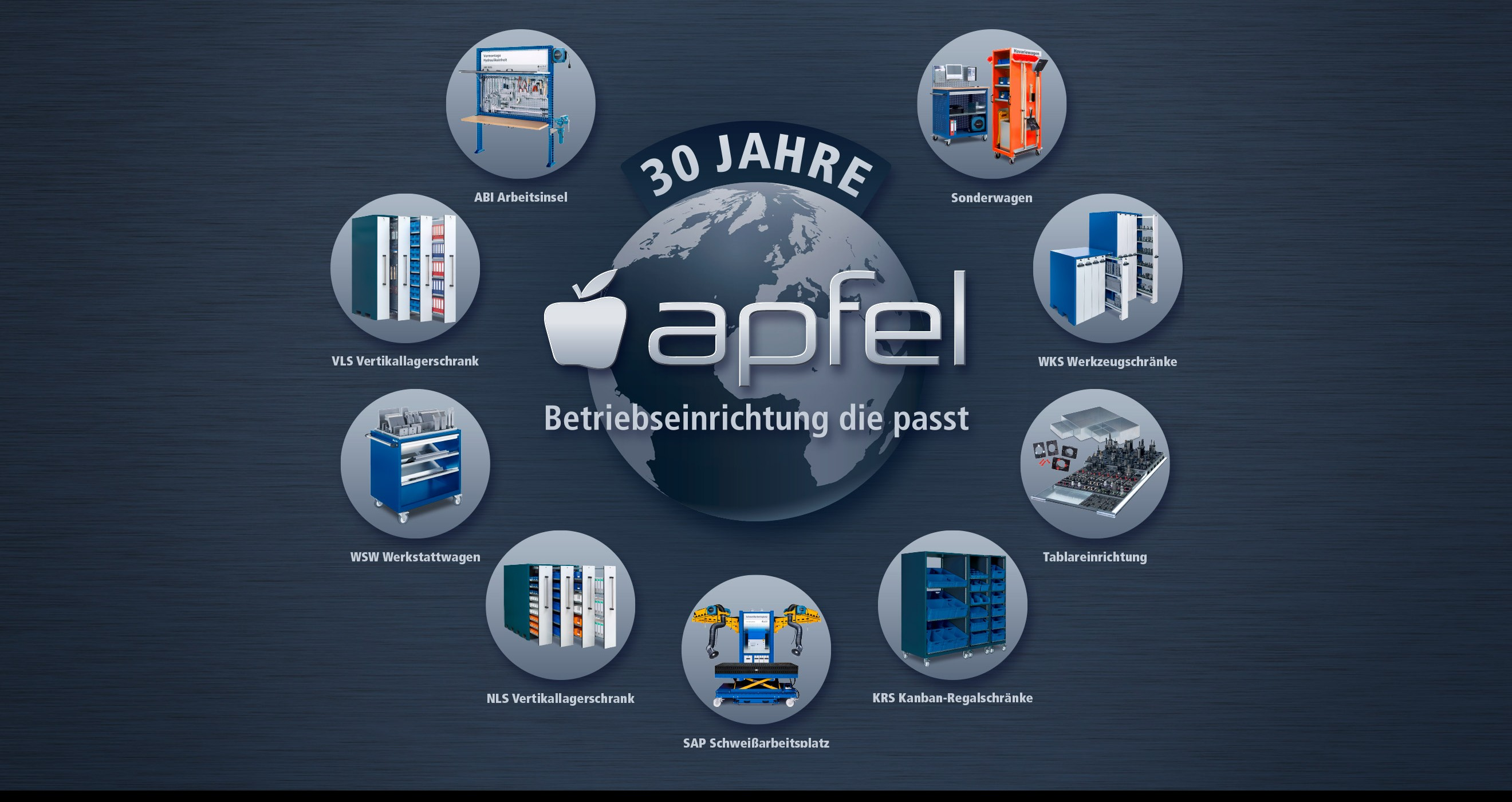 Cabinets for machining tools Apfel WKS 004 Set W photo on Industry-Pilot