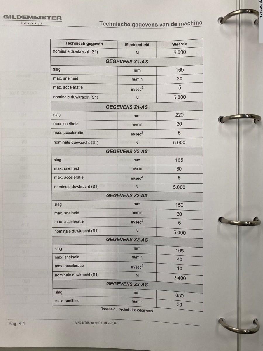 Токарно фрезерный станок с ЧПУ GILDEMEISTER Sprint 65 фото на Industry-Pilot