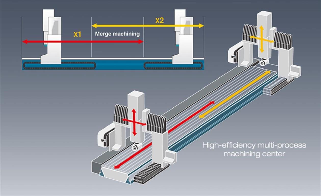 Портальный фрезерный станок KRAFT HRP-13 фото на Industry-Pilot