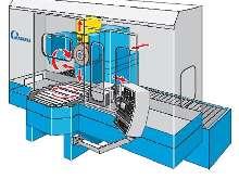 Surface Grinding Machine - Horizontal MAEGERLE MGC 130 photo on Industry-Pilot