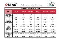 Гильотина механическая OSTAS ORGM 2050 x 3 фото на Industry-Pilot