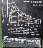Пробивной штамп PEDDINGHAUS Hydraulic 40 фото на Industry-Pilot