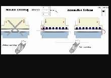 Листогибочный пресс - гидравлический Assistmach Maxima 37175 фото на Industry-Pilot