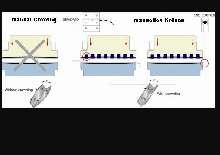 Листогибочный пресс - гидравлический Assistmach Maxima 31320 фото на Industry-Pilot