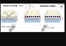 Листогибочный пресс - гидравлический Assistmach Maxima 41320 фото на Industry-Pilot