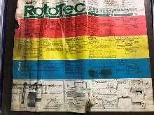 Другие CASTOLIN EUTECTIC Rototec XUPER LIFE фото на Industry-Pilot